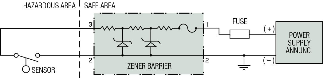 Gems Sensors 111952 Single Channel Zener Barrier  303 Ohms