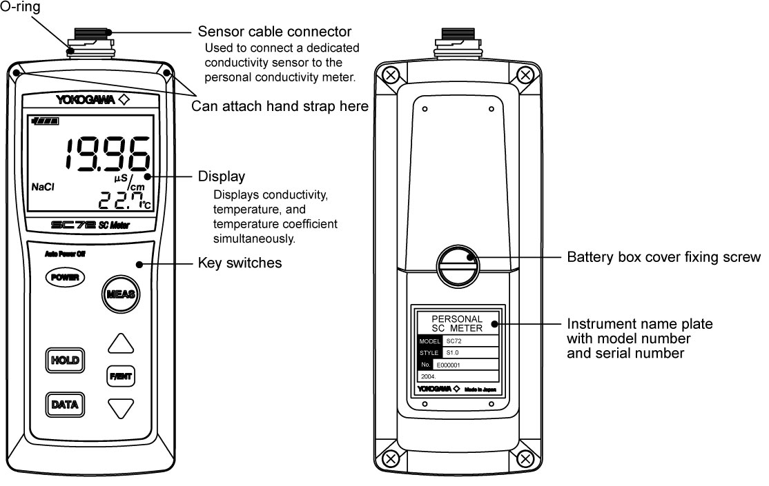 Function Of Conductivity Meter : Yokogawa sc e aa portable conductivity meter without